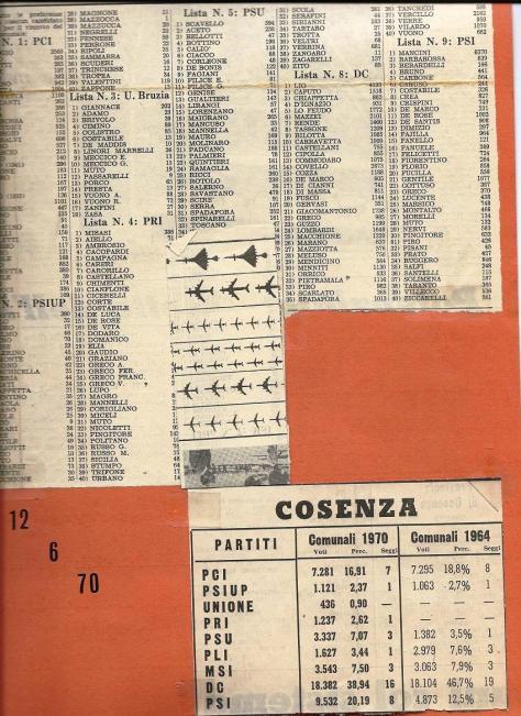 Gazzetta del Sud 12 giugno 1970.doc 001