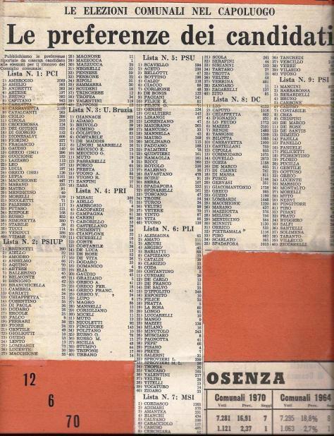 Gazzetta del Sud 12 giugno 1970.doc